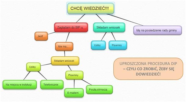 Informacja_Publiczna_ORG